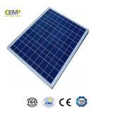 Panneau solaire 3W, 5W, 10W 20W 30W 50W 80W de Cemp Polycrystralline pour l'application de ménage