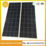 Comitato solare solare di energia chiara della via della Banca solare di energia solare