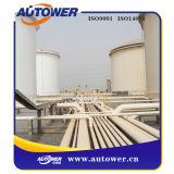 Offre fiable de système de régulation de Scada de raffinerie