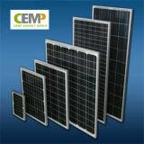 Panneau solaire polycristallin facilement installé 3W, 5W, 10W 20W 40W 80W