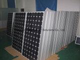 185W mono panneaux solaires (BR-M185W)