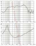 10 Spreker van het Woofer van de duim de Professionele voor PRO AudioSysteem --GW-108na