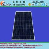 30V多太陽電池パネル255W-270Wの陽性の許容