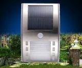 PIRの太陽壁ランプ