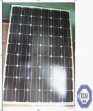 Los paneles solares con monocristalino TUV (RS-125-145SP W)