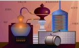 De Apparatuur van de Kolom van de Distillatie van de Jenever van de Whisky van de Brandewijn van de Rum van de Distillateur van het koper (ace-jlt-070204)