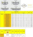 표준 맷돌로 가는 공구와 일치하는 강철 Hardmetal를 위한 Cutoutil 삽입 Fma03-080-A27-Se12-04