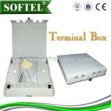 Uso óptico del rectángulo terminal de la fibra para FTTH
