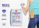 Titandioxid-Rutil-kosteneffektive zusammensetzende Rechner-Weiß-Lacke