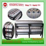 taux inférieur de débit de la batterie 400ah de 1.2V Nife