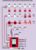 2개의 철사 화재 경고 (ES-5010OSD)를 위한 전통적인 광전자적인 연기 탐지기
