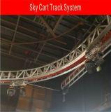 Система тележки следа, Moving светлый автомобиль, для этапа, выставка (YZ-D701)