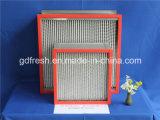 Фильтры Ht высокотемпературные упорные HEPA