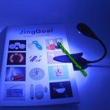 Indicatore luminoso flessibile della clip del LED