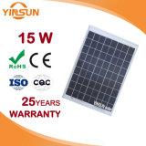 太陽PVシステムのための15W太陽モジュール