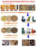 Завод стана питания Ce Approved малый для животных пищевых брикетов