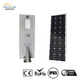 80W Solar Integrated Garden Light Street Light Luz solar integrada do jardim / Luz residencial / luz da estrada