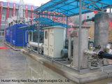 2000 м3/ч Landfill-Gas обращения завод