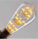 lampadina St64 2W 4W 6W 120V 230V/St64 del Edison della lampadina del filamento di 2700k E26 E27 Dimmable LED