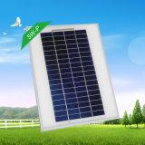 PVシステムのための5W太陽電池パネル