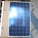 Painel solar poli elevado de Celdas Solares 250W da eficiência de baixo preço