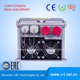 V&T v6-h twee-in-Één het DrijfControlemechanisme van de Motor van de Aandrijving van het Voertuig van het Controlemechanisme van de Motor Hybride