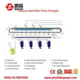 Machine de filtre de presse de vide de courroie pour le traitement des eaux résiduaires