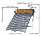 上塗を施してある電流を通された鋼鉄銅のコイルの太陽給湯装置(SPHE)