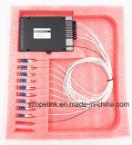 Wdm Pon 18CH CWDM van de Apparatuur van Gpon van de Telecommunicatie van de vezel Optische