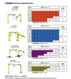 De concurrerende Kraan van de Kraanbalk van het Type van Blok van de Ketting met ISO- Certificaat