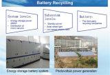 блок батарей 52kwh LiFePO4 для домашней системы накопления энергии