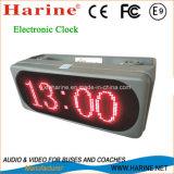 Zeit-Taktgeber des Auto-24V elektronischer Digital-LED