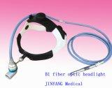 医学の光ファイバケーブルのヘッドライトの外科ヘッドランプ