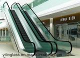緩和されたおよび安全上昇ガラス