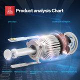 H4 LED 헤드라이트 변환 장비 크리 말 LED 60W 4800lm 6000k