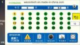 Hauptautomatisierungs-System gesteuert durch APP