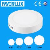 Hohe runde LED Instrumententafel-Leuchte der Helligkeits-6W für Haus