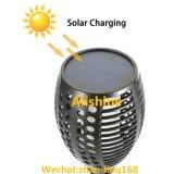道の庭公園太陽LEDのライトのための屋外の太陽庭ランプの製造業