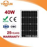 panneau solaire 40W avec l'homologation de la CE pour des applications résidentielles