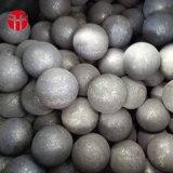 шарик 45mm меля стальной для шахт