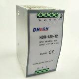 Hdr-120, 120W de Levering van de Macht van de Omschakeling van het Spoor van DIN 12VDC, 10A,/24VDC, 5A,/48VDC, 2.5A