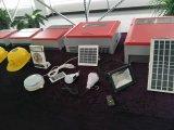 Prix par Watt Module photovoltaïque Panneau solaire 250Wp mono