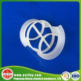 Ring van de Vuller van de toren de Plastic Verenigde