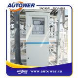 石油化学ターミナルのための水上送油装置のMointoringのローディングのバッチコントローラ
