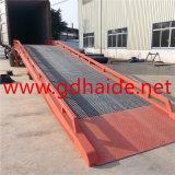 Dock mobile Ramp per Loading e Unloading (HD-MYR10-2)