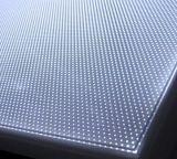 Plaat van de witte LEIDENE Gids van Backlighting de Lichte