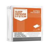 Encasement completo respirabile Premium del materasso dell'errore di programma di base, protezione del materasso