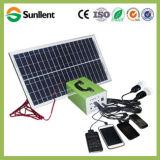 Информация о компании Prodcust 300 Вт DC домашнего использования солнечных домашних систем