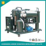 Filter-Free multifunción y la tecnología de purificación de aceite de máquina