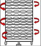 Oven 32 van het Baksel van de Machines van de bakkerij Roterende Diesel (volledige geleverde broodlopende band)